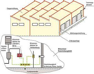 kv system klimatechnik